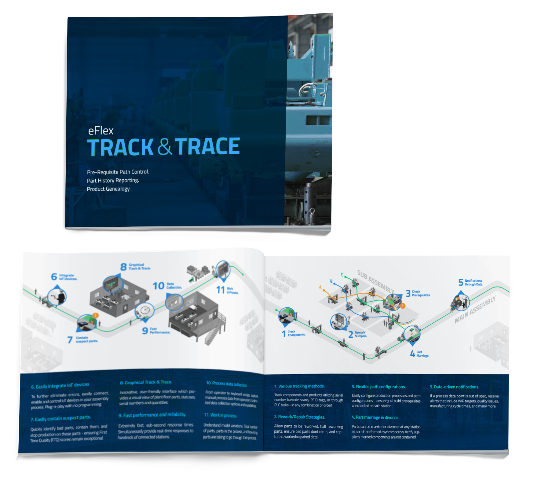 brochurePreview_track&Trace