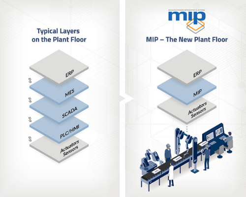 MPC 2019 Image